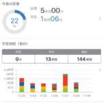 練習日誌- アプリで目標の練習量を週5時間に設定