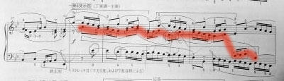 シンフォニア楽譜