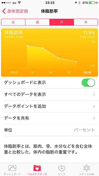 iPhone「ヘルスケア」