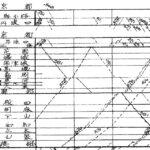 山陰本線のダイヤグラム(Wikipediaより)