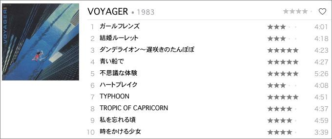 松任谷由実アルバム『VOYAGER』