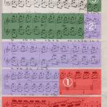 ショパン「練習曲 へ長調 op.25-3」楽譜
