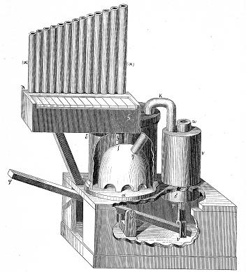 クテシビオス製作・水オルガン